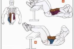 Рисунок 1. Упражнения для верхних кубиков