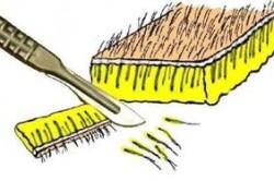 Полусхематическое изображение лоскутного метода