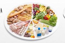 Сбалансированная пища