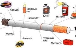 Структура сигареты