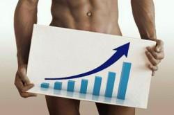 Увеличение размеров полового члена