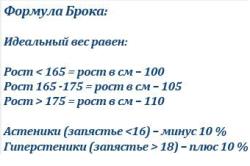 Формула Брокка для определения идеального веса