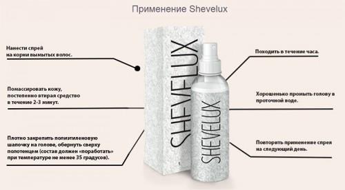 Применение спрея Shevelux