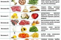 Таблица витаминов в продуктах