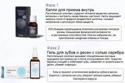 Фазы применения препарата