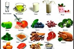 Правильное питание при гипергидрозе головы