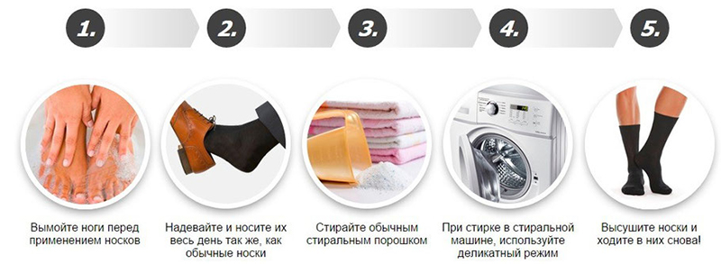 Как декорировать обувь в домашних условиях
