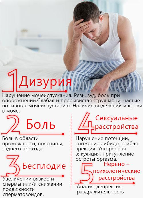 Здоровье хронический простатита домашний рецепт лечения простатита