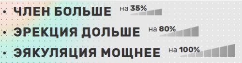 Статистика применения