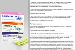 Показания и противопоказания Симвастатина