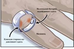Схема работы кольца