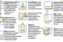 Укрепление психики и нервной системы