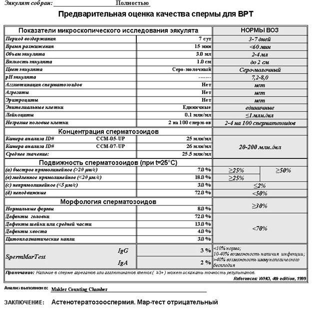kogda-provodyat-spermogrammu