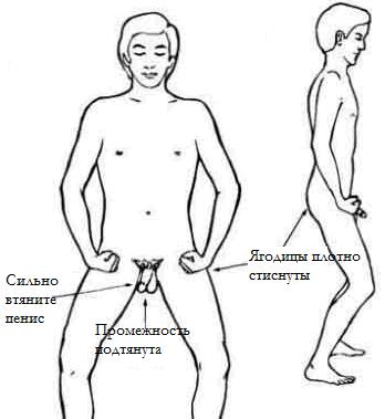 Как сделать оргазм для мужчины