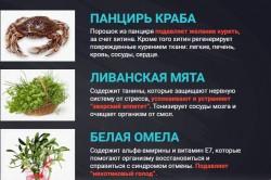 Компоненты НикоФрост