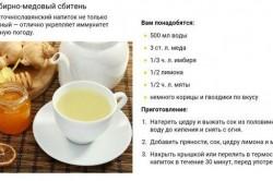 Рецепт имбирно-медового сбитня